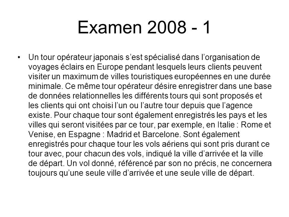 Examen 2008 - 1