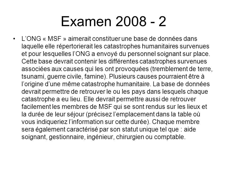 Examen 2008 - 2