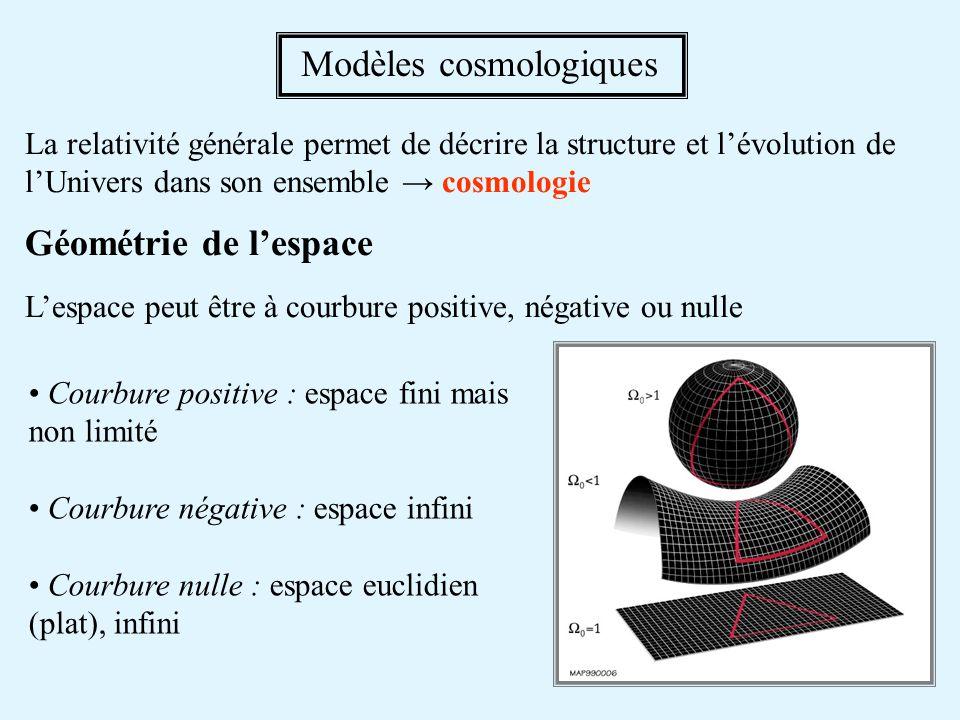 Modèles cosmologiques