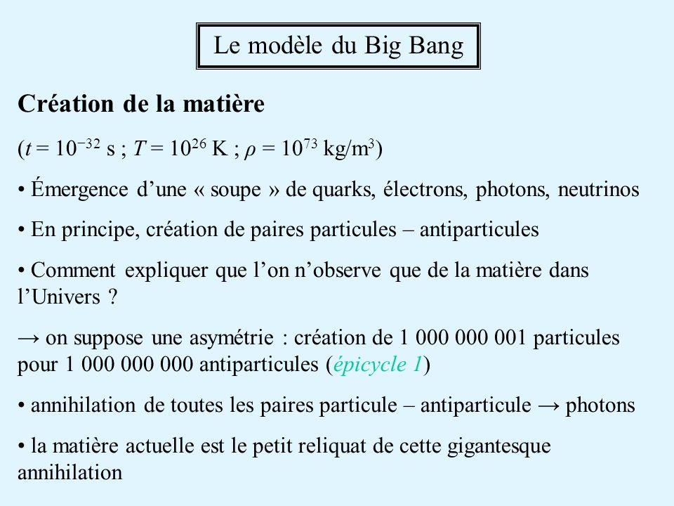 Le modèle du Big Bang Création de la matière