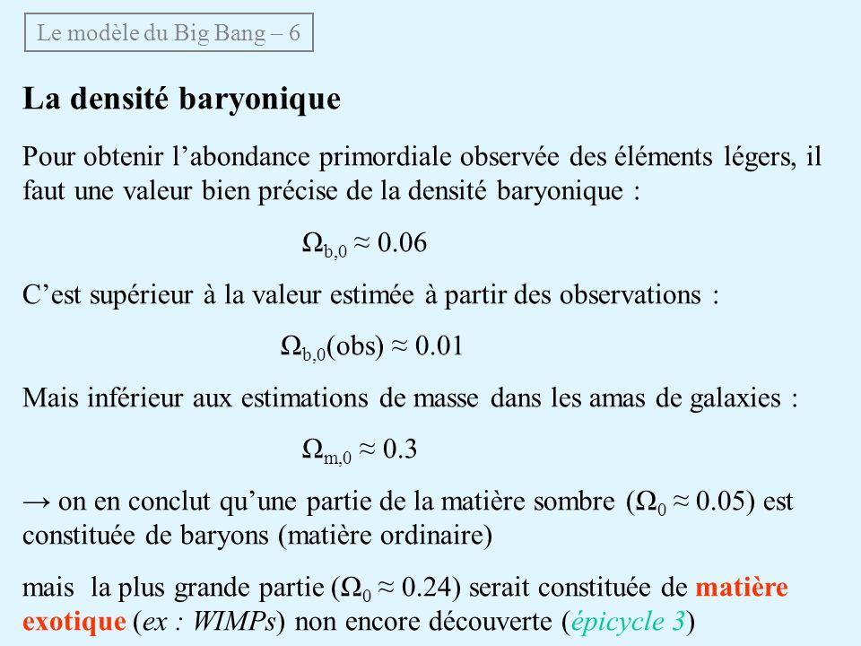 Le modèle du Big Bang – 6 La densité baryonique.