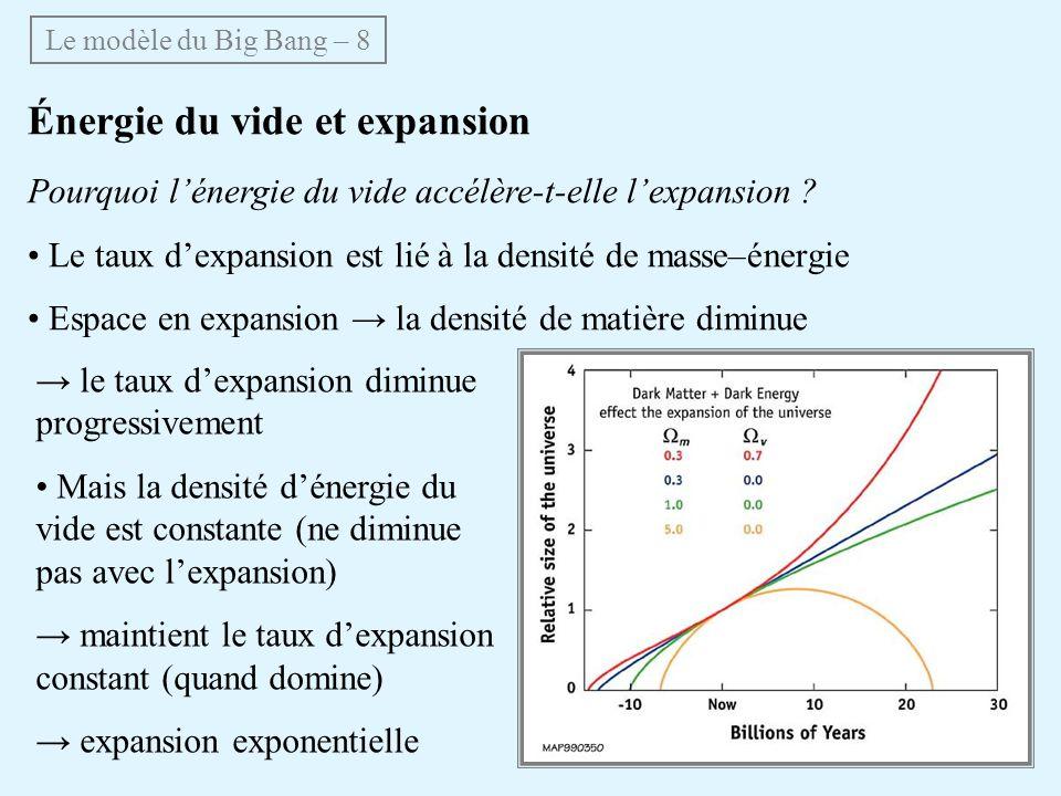 Énergie du vide et expansion