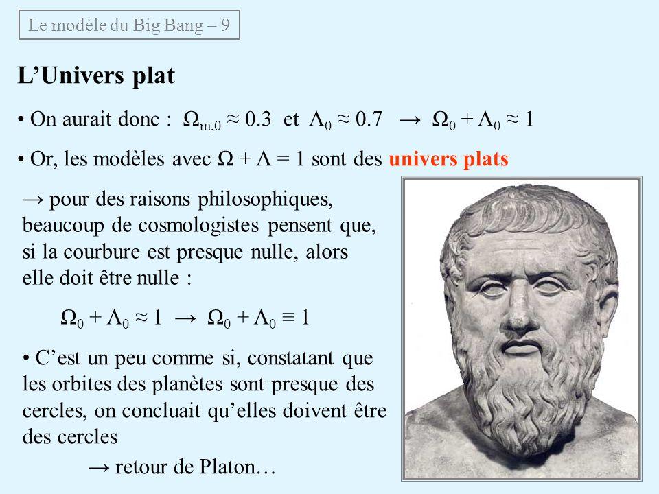 L'Univers plat • On aurait donc : Ωm,0 ≈ 0.3 et Λ0 ≈ 0.7 → Ω0 + Λ0 ≈ 1