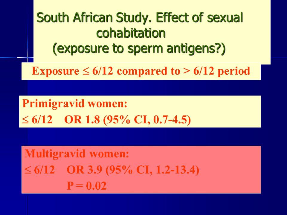 Exposure  6/12 compared to > 6/12 period