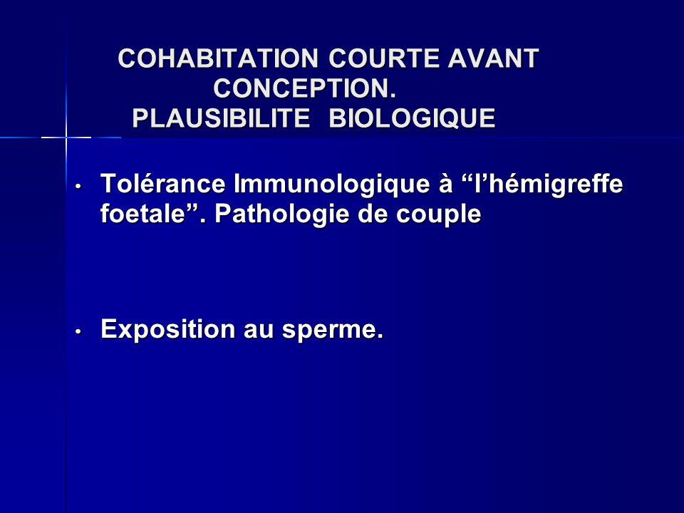 COHABITATION COURTE AVANT CONCEPTION. PLAUSIBILITE BIOLOGIQUE