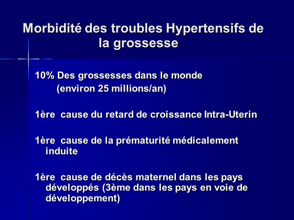 Morbidité des troubles Hypertensifs de la grossesse