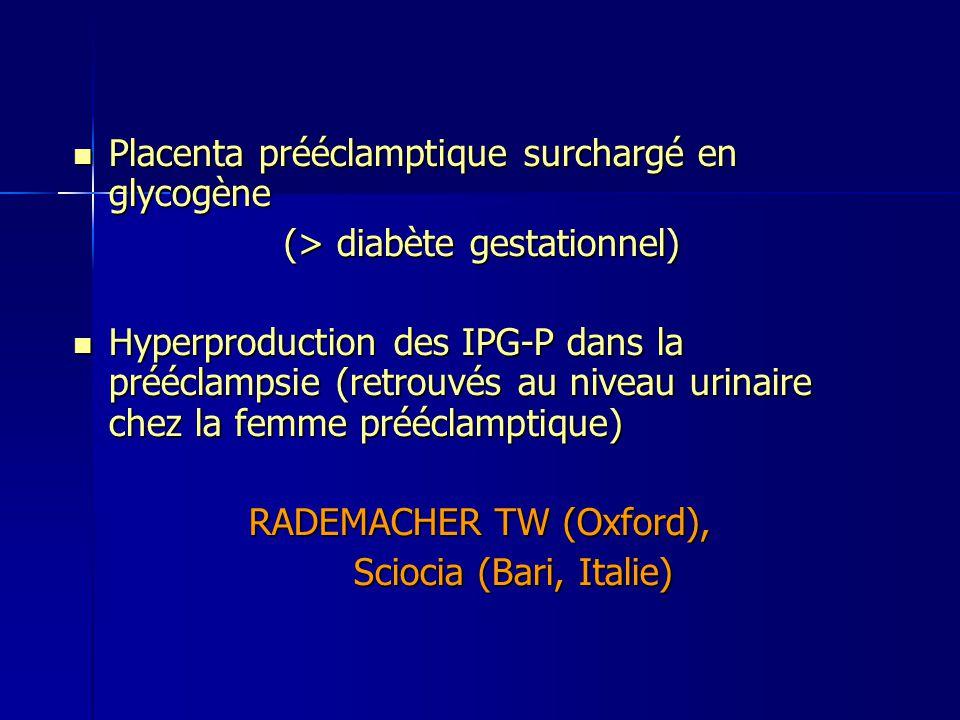 Placenta prééclamptique surchargé en glycogène