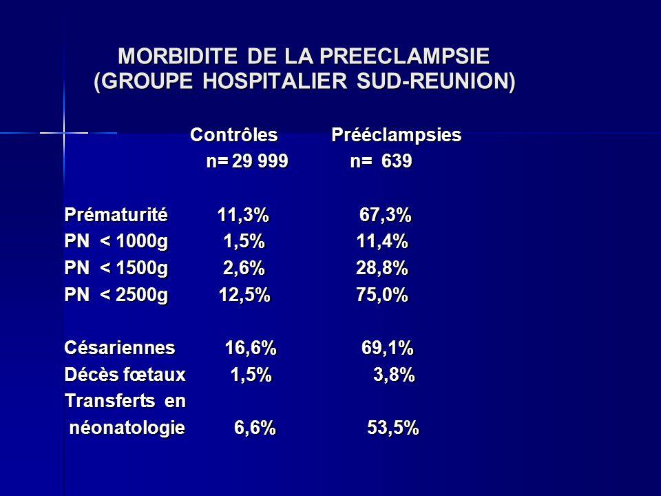 MORBIDITE DE LA PREECLAMPSIE (GROUPE HOSPITALIER SUD-REUNION)