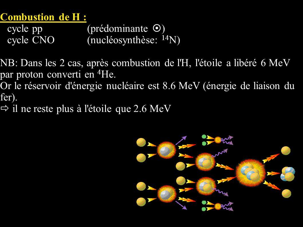 cycle pp (prédominante ) cycle CNO (nucléosynthèse: 14N)