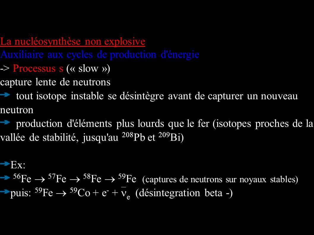 La nucléosynthèse non explosive
