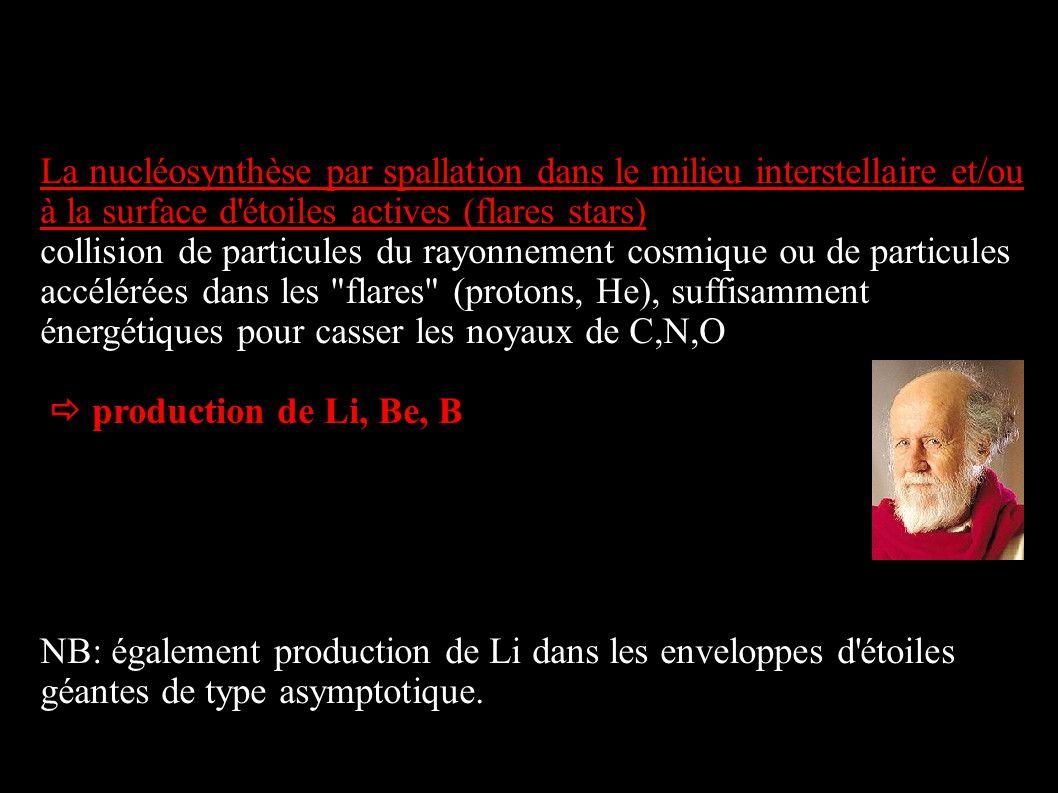 La nucléosynthèse par spallation dans le milieu interstellaire et/ou à la surface d étoiles actives (flares stars)