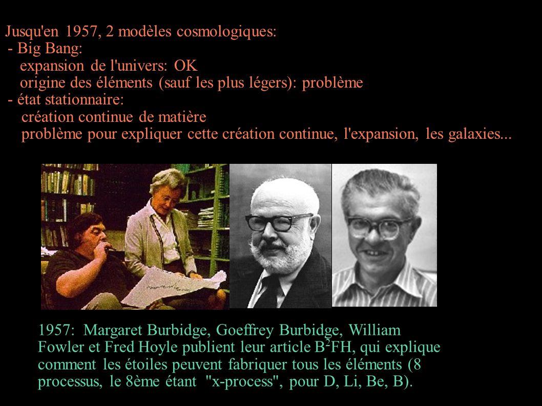 Jusqu en 1957, 2 modèles cosmologiques: