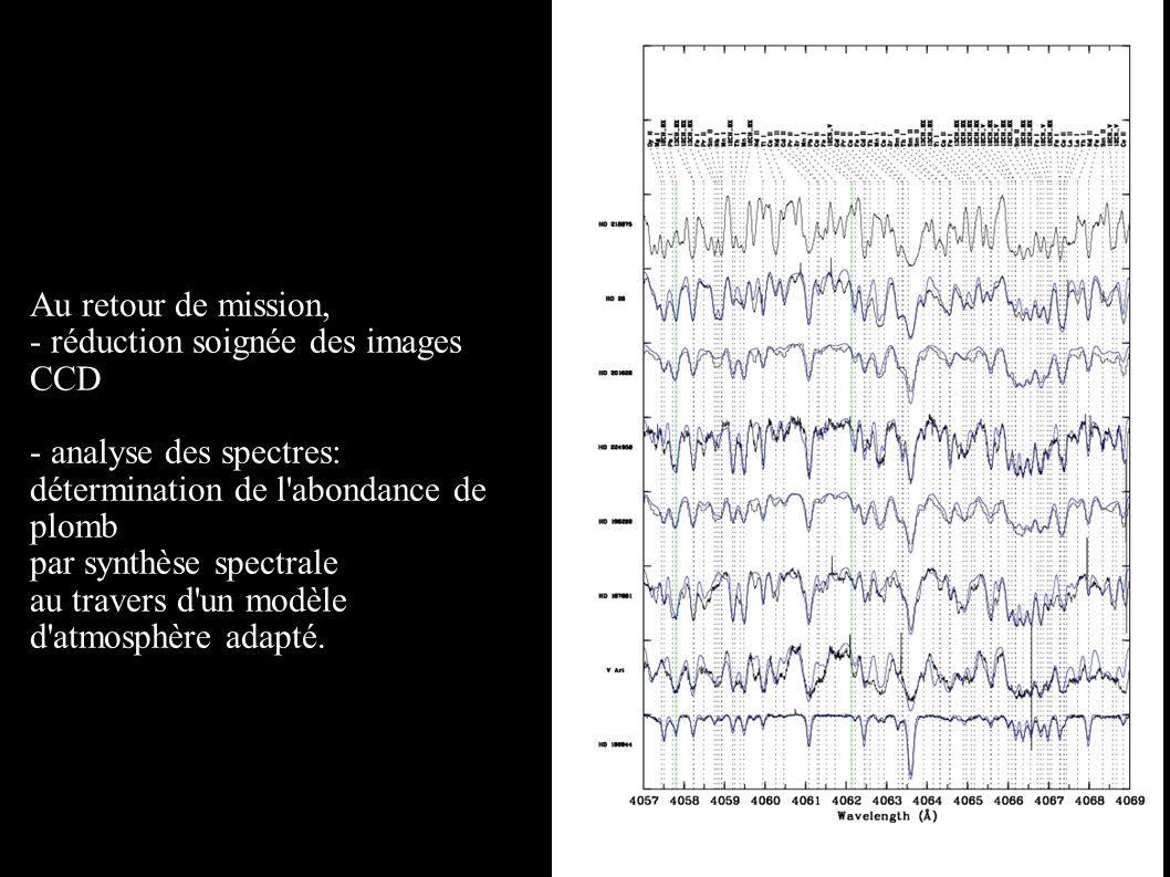 Au retour de mission, - réduction soignée des images CCD. - analyse des spectres: détermination de l abondance de plomb.