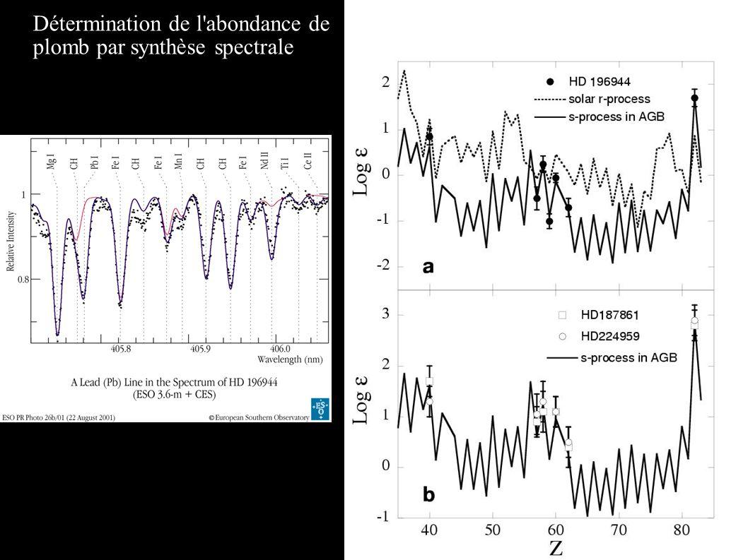 Détermination de l abondance de plomb par synthèse spectrale