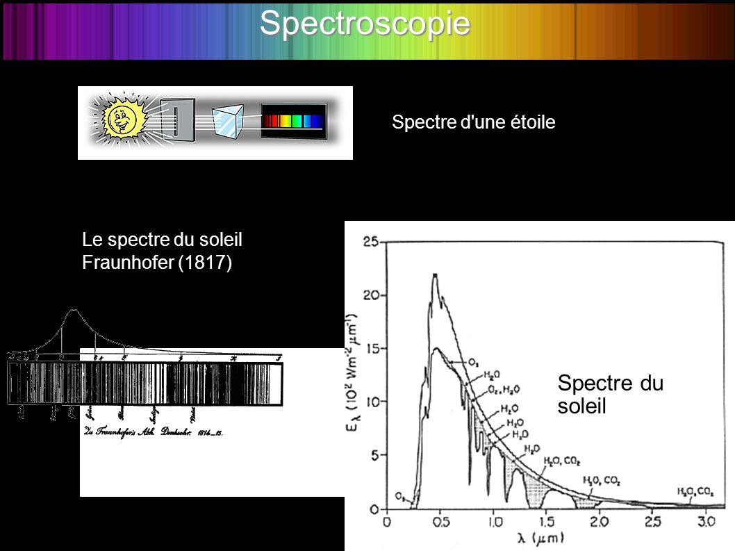 Spectroscopie Spectre du soleil Spectre d une étoile
