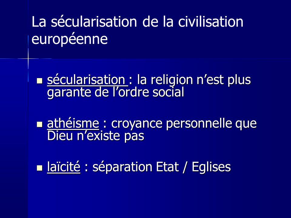 La sécularisation de la civilisation européenne