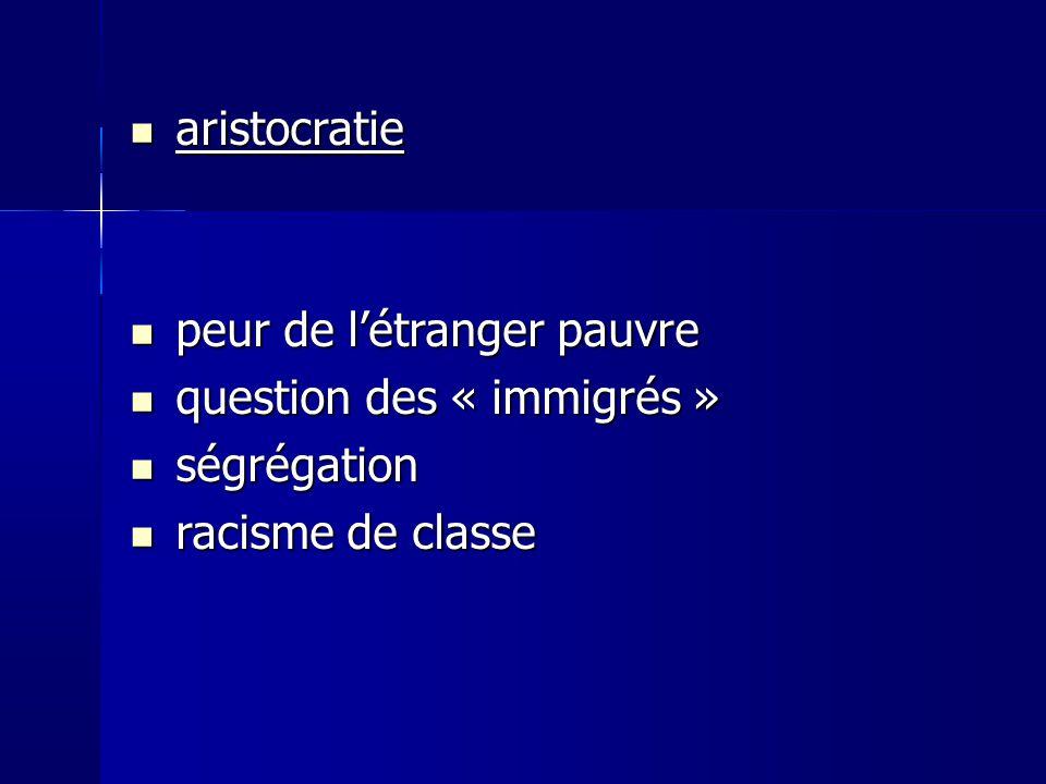 peur de l'étranger pauvre question des « immigrés » ségrégation