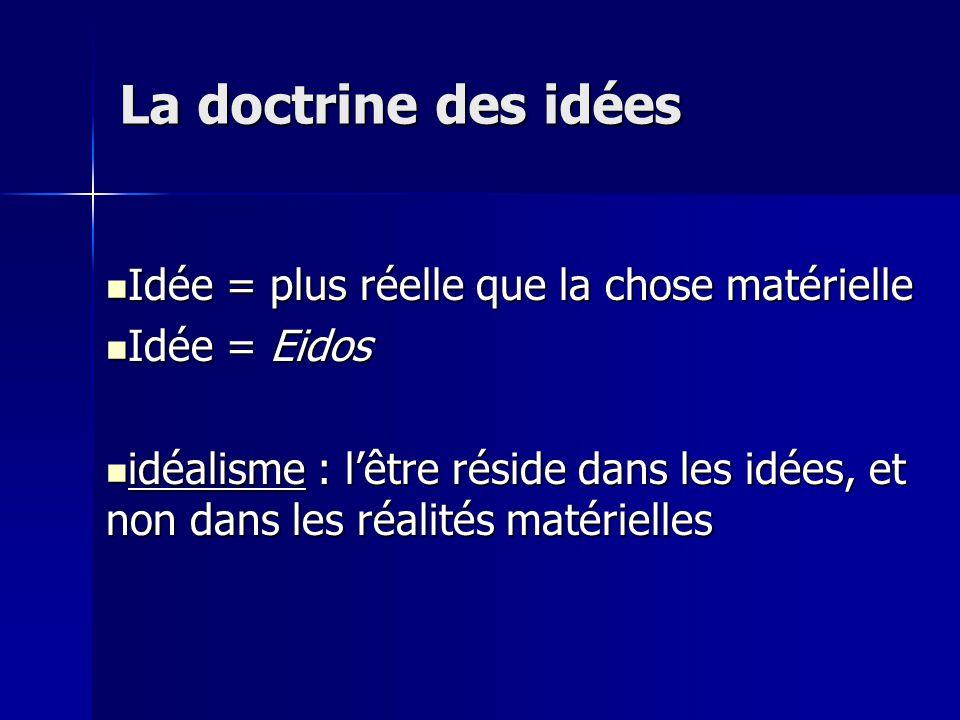 La doctrine des idées Idée = plus réelle que la chose matérielle