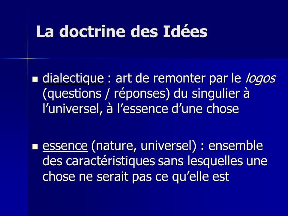 La doctrine des Idées dialectique : art de remonter par le logos (questions / réponses) du singulier à l'universel, à l'essence d'une chose.