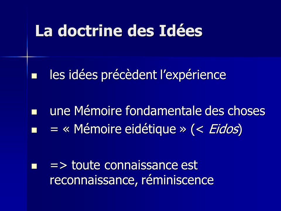 La doctrine des Idées les idées précèdent l'expérience