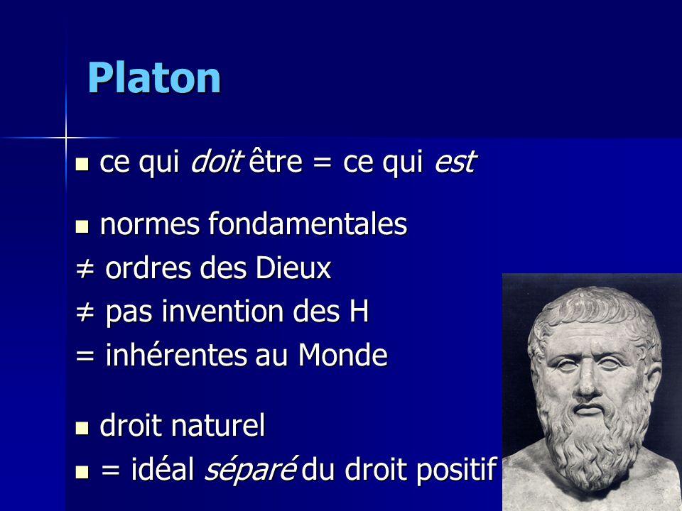 Platon ce qui doit être = ce qui est normes fondamentales