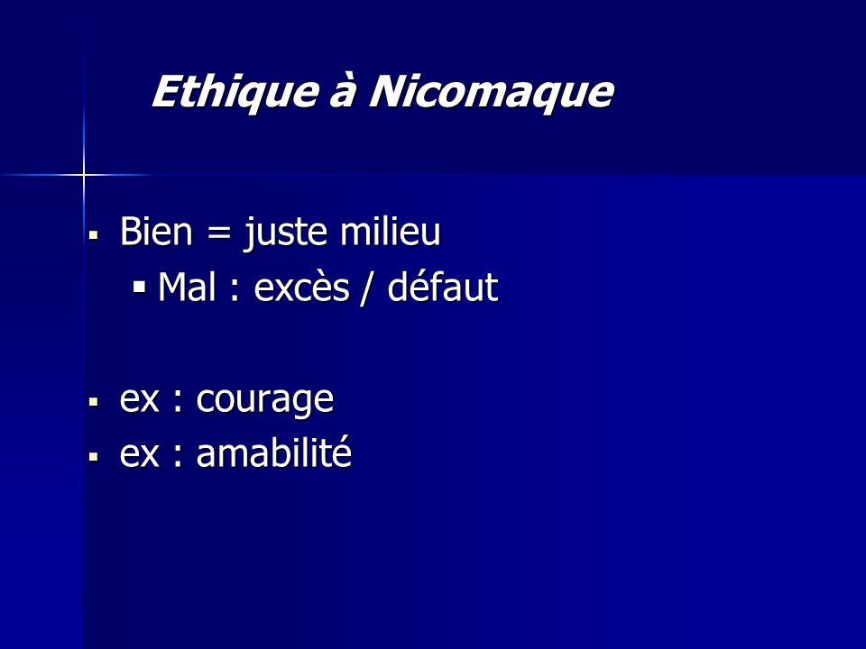 Ethique à Nicomaque Bien = juste milieu Mal : excès / défaut
