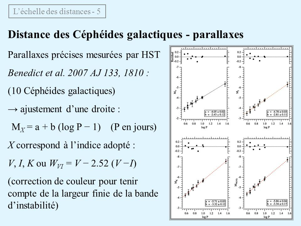 Distance des Céphéides galactiques - parallaxes