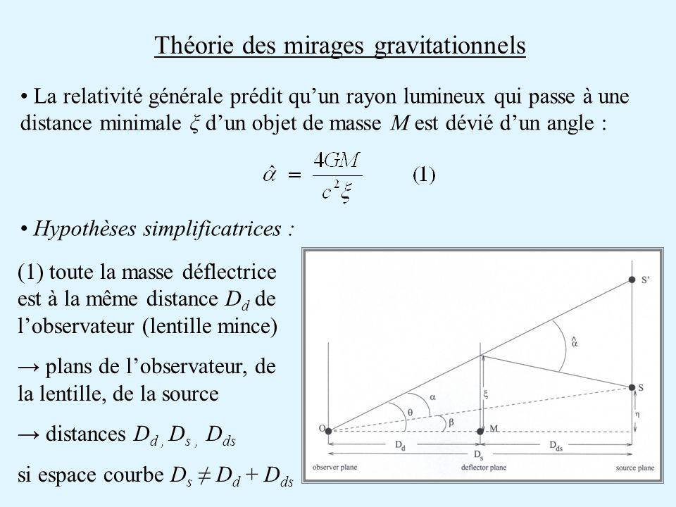Théorie des mirages gravitationnels