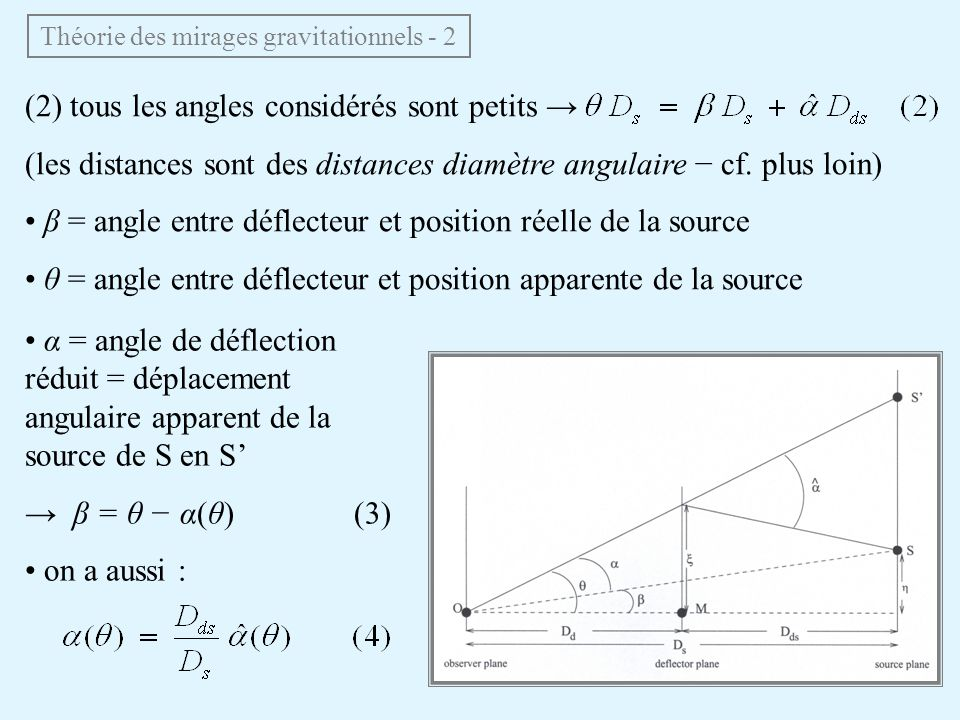 Théorie des mirages gravitationnels - 2
