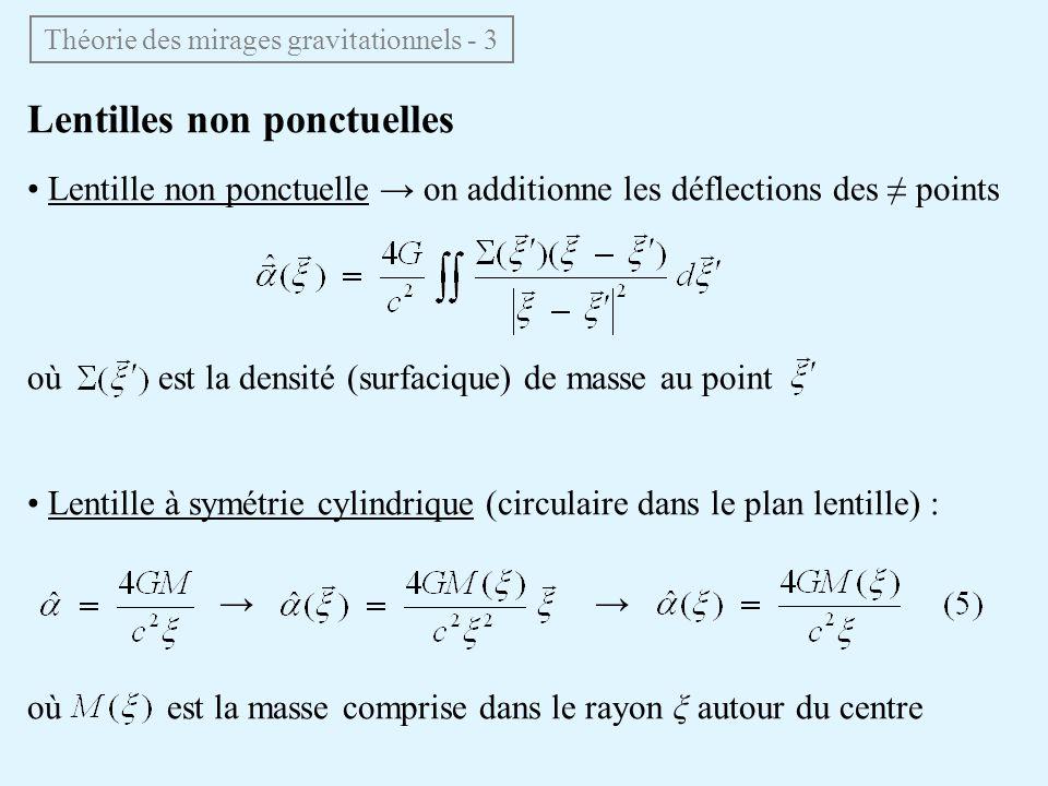 Théorie des mirages gravitationnels - 3