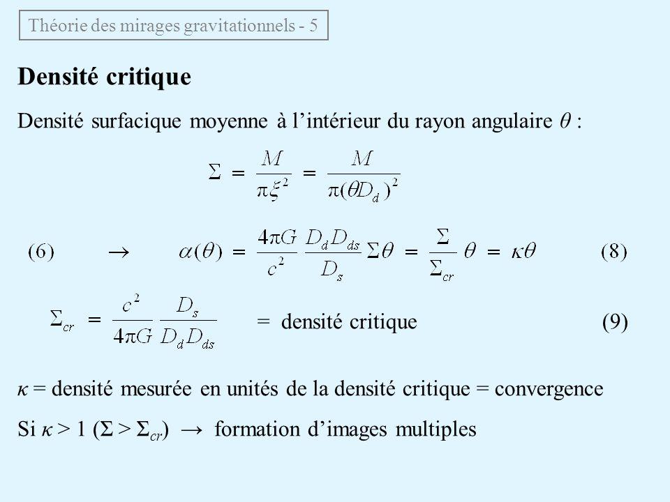 Théorie des mirages gravitationnels - 5