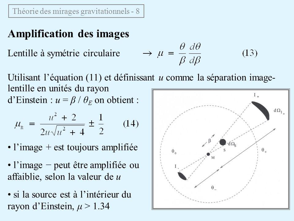Théorie des mirages gravitationnels - 8