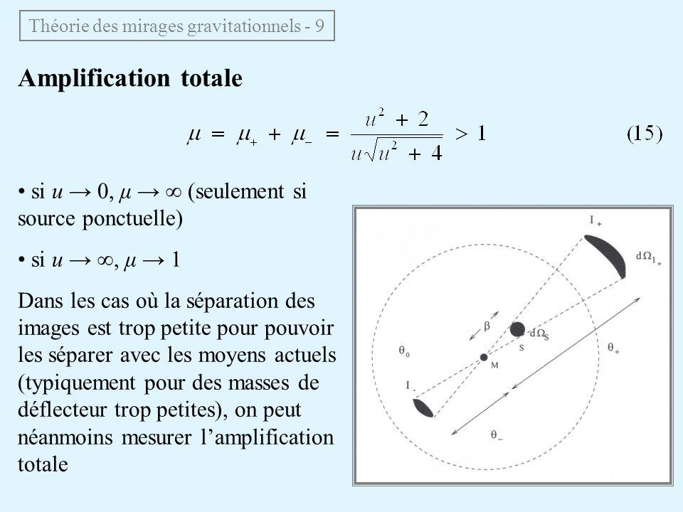Théorie des mirages gravitationnels - 9