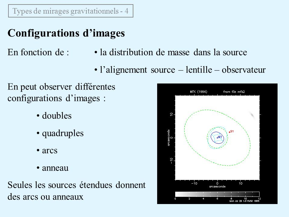 Types de mirages gravitationnels - 4