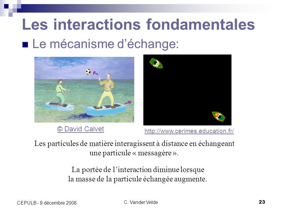Les interactions fondamentales