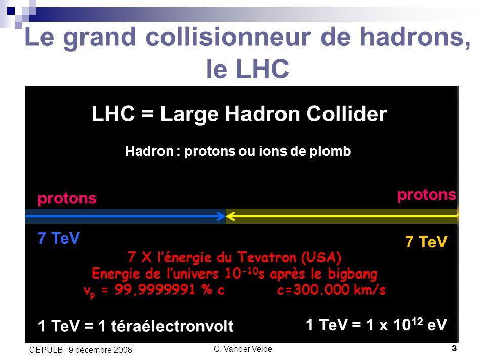 Le grand collisionneur de hadrons, le LHC