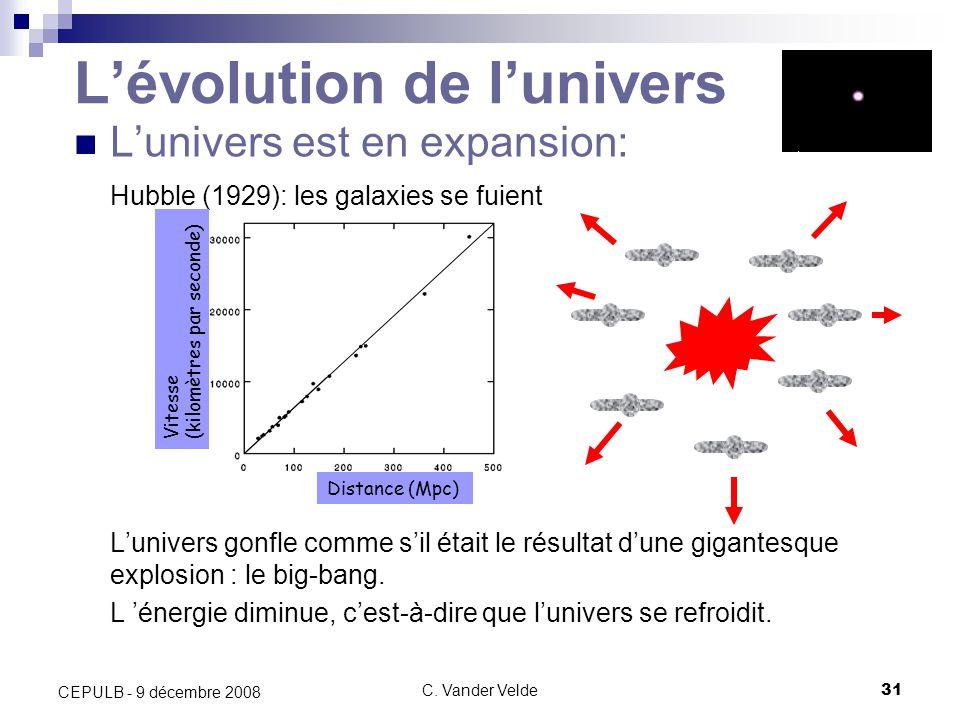L'évolution de l'univers