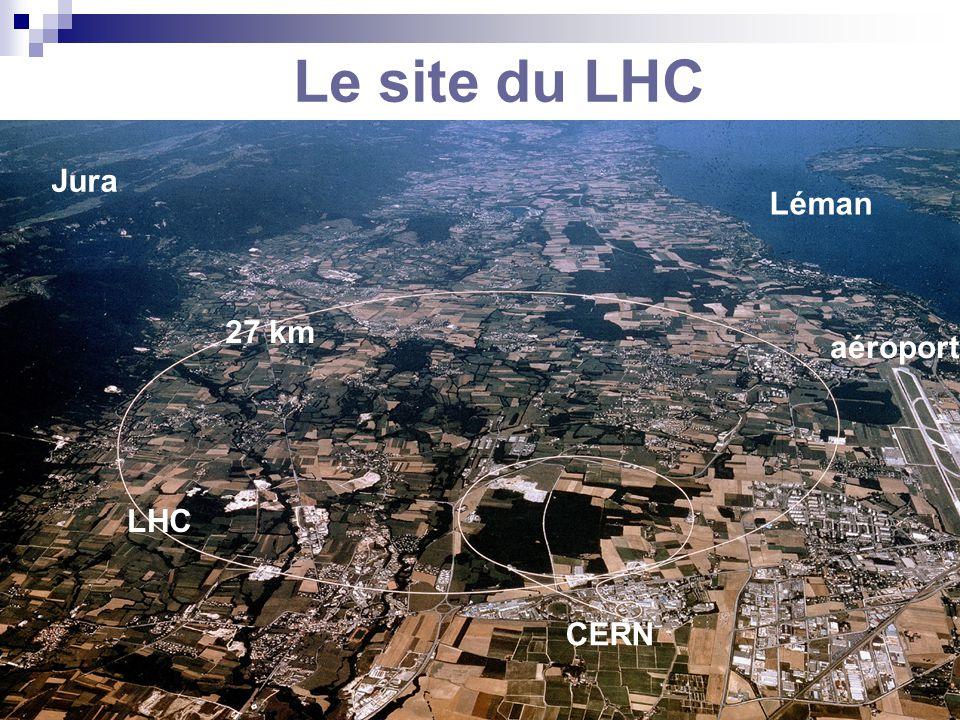 Le site du LHC Jura Léman 27 km aéroport LHC CERN 27 km 100 m