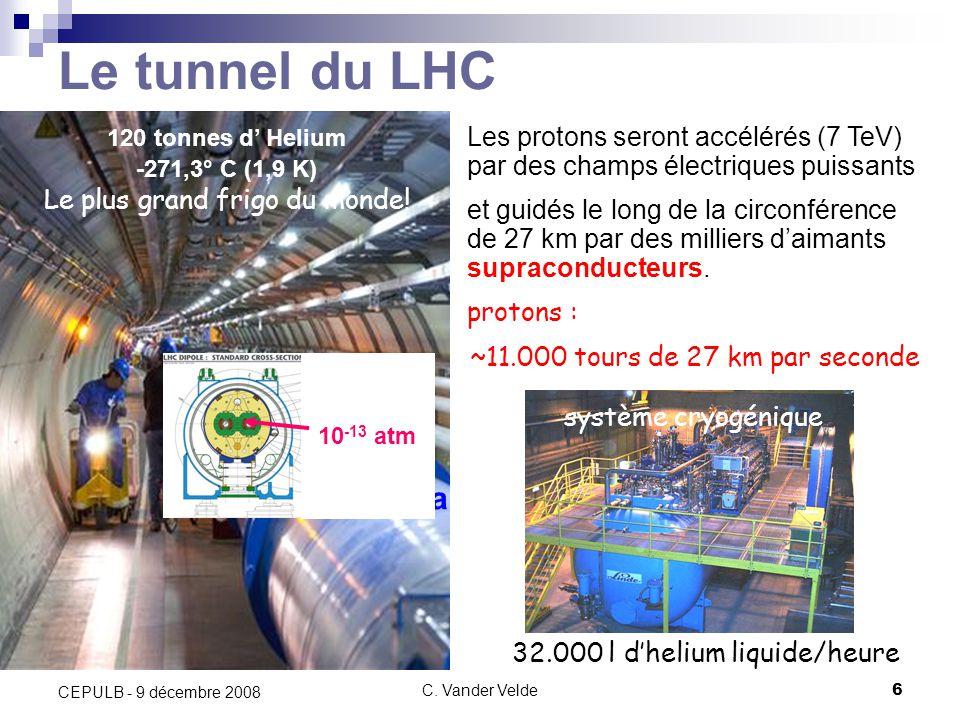 Le tunnel du LHC 120 tonnes d' Helium. -271,3° C (1,9 K) Le plus grand frigo du monde!
