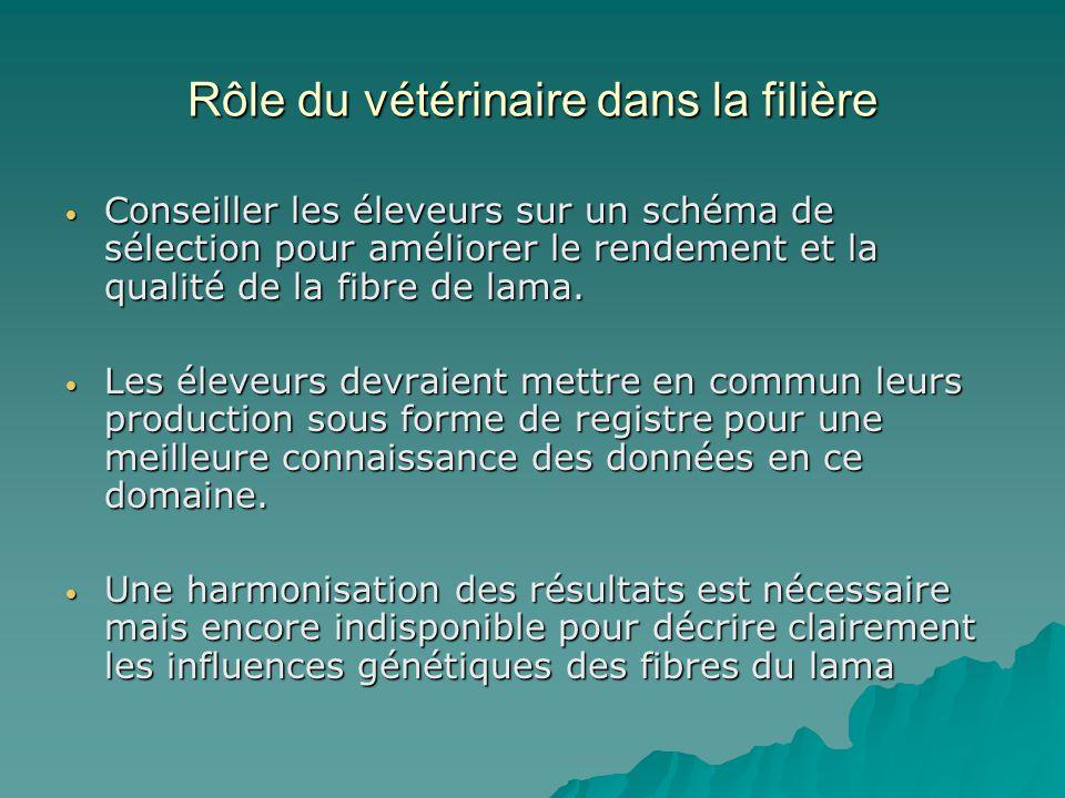 Rôle du vétérinaire dans la filière