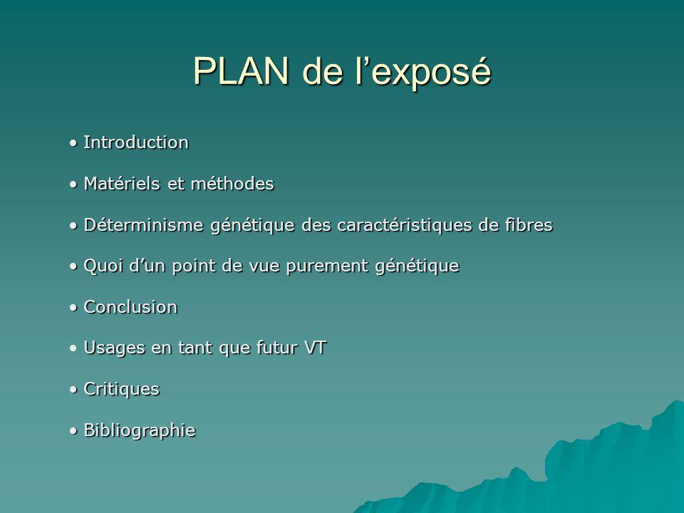 PLAN de l'exposé Introduction Matériels et méthodes