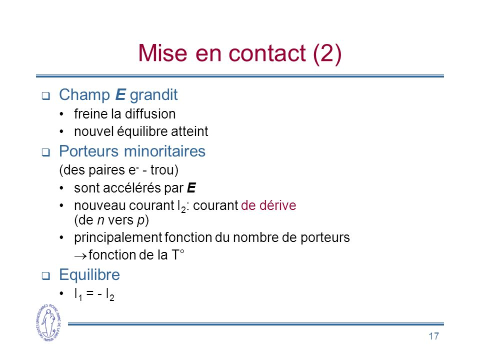Mise en contact (2) Champ E grandit Porteurs minoritaires Equilibre
