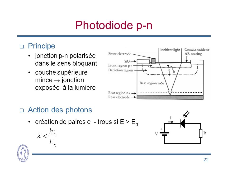 Photodiode p-n Principe Action des photons