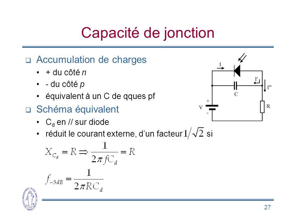 Capacité de jonction Accumulation de charges Schéma équivalent