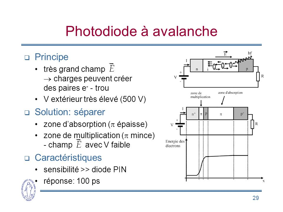 Photodiode à avalanche
