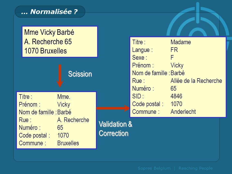 Mme Vicky Barbé A. Recherche 65 1070 Bruxelles Scission Validation &
