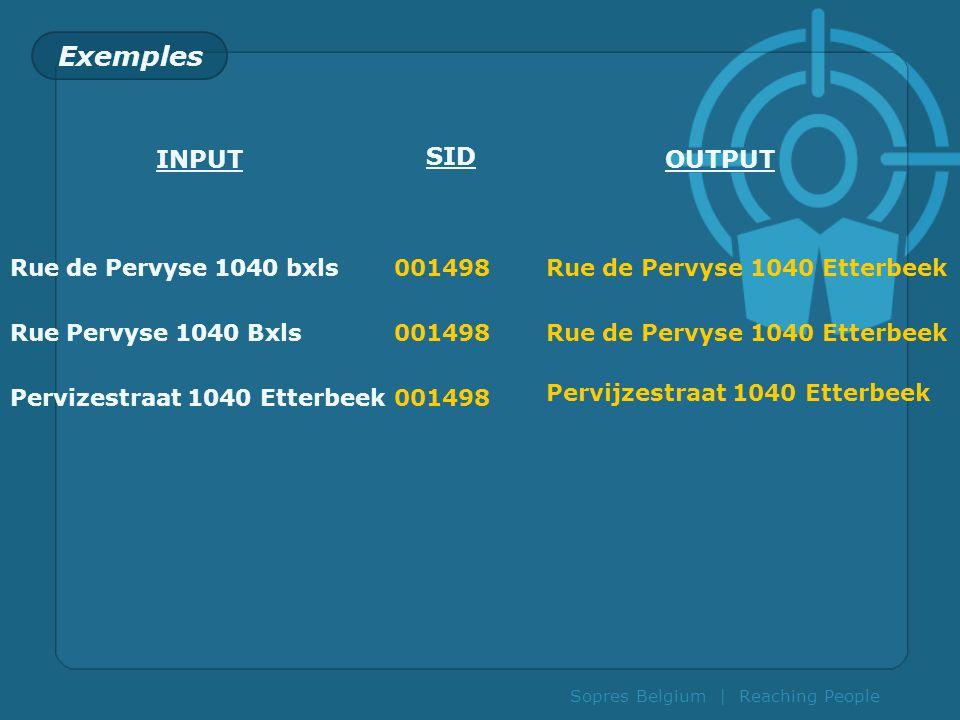 Exemples SID INPUT OUTPUT Rue de Pervyse 1040 bxls