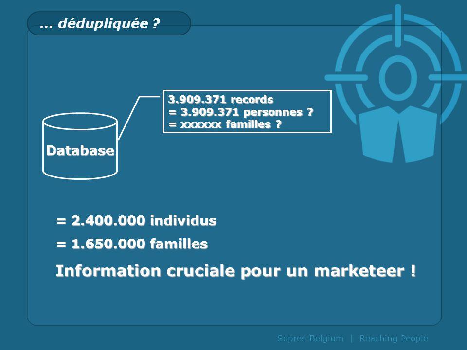 Information cruciale pour un marketeer !