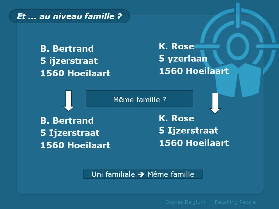 Uni familiale  Même famille