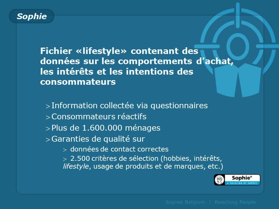 Sophie Fichier «lifestyle» contenant des données sur les comportements d'achat, les intérêts et les intentions des consommateurs.